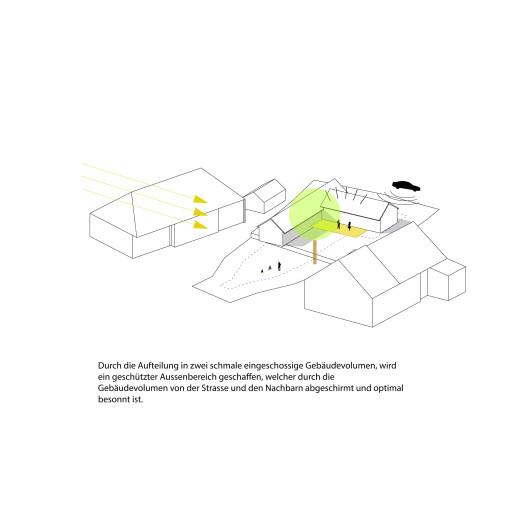 13 Konzept Homepage